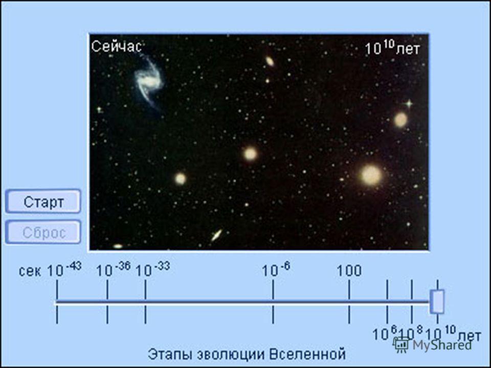 Теория эволюции вселенной.