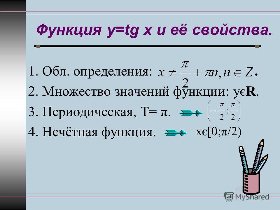 Функция y=tg x и её свойства. 1. Обл. определения:. 2. Множество значений функции: уєR. 3. Периодическая, Т= π. 4. Нечётная функция. хє[0;π/2)