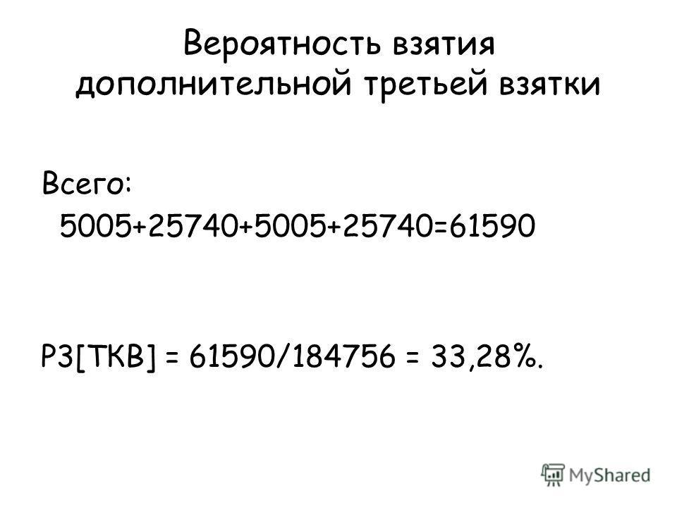 Вероятность взятия дополнительной третьей взятки Всего: 5005+25740+5005+25740=61590 P3[ТКВ] = 61590/184756 = 33,28%.