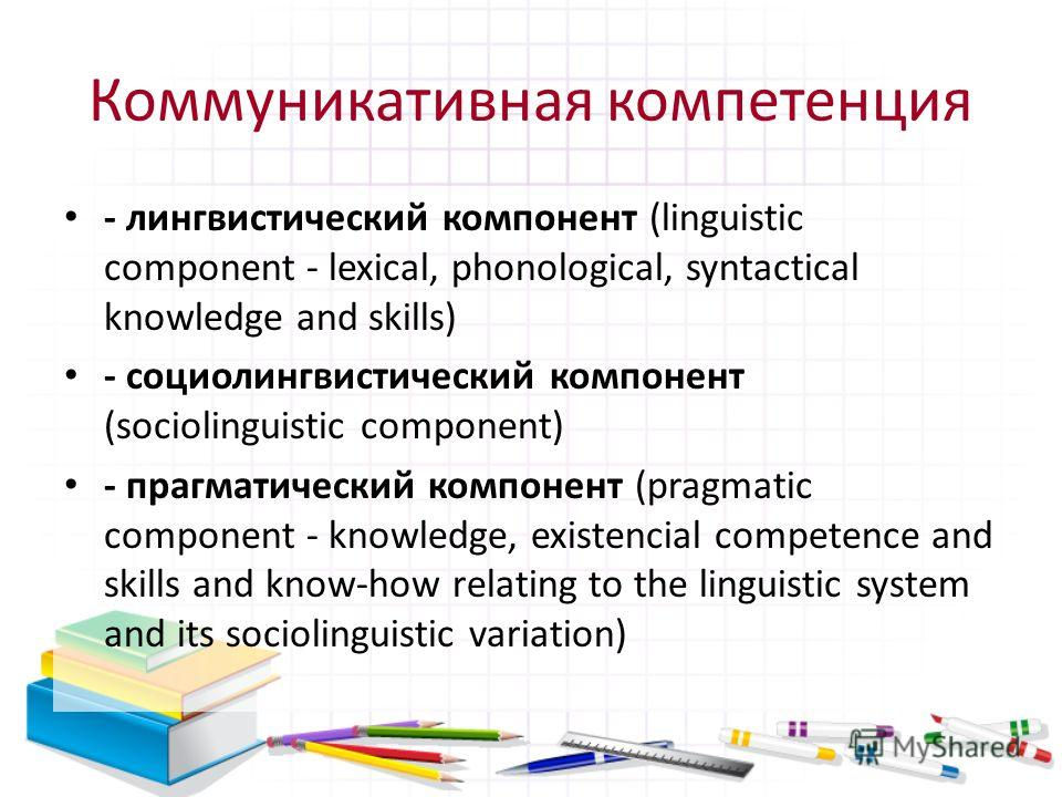 Коммуникативная компетенция - лингвистический компонент (linguistic component - lexical, phonological, syntactical knowledge and skills) - социолингвистический компонент (sociolinguistic component) - прагматический компонент (pragmatic component - kn