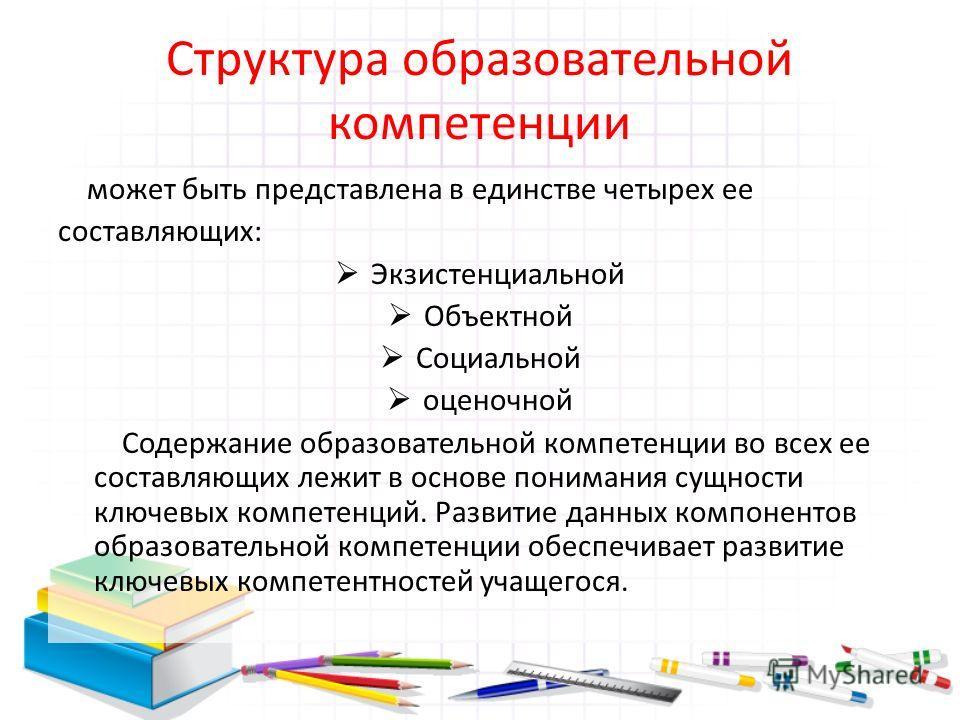 Структура образовательной компетенции может быть представлена в единстве четырех ее составляющих: Экзистенциальной Объектной Социальной оценочной Содержание образовательной компетенции во всех ее составляющих лежит в основе понимания сущности ключевы