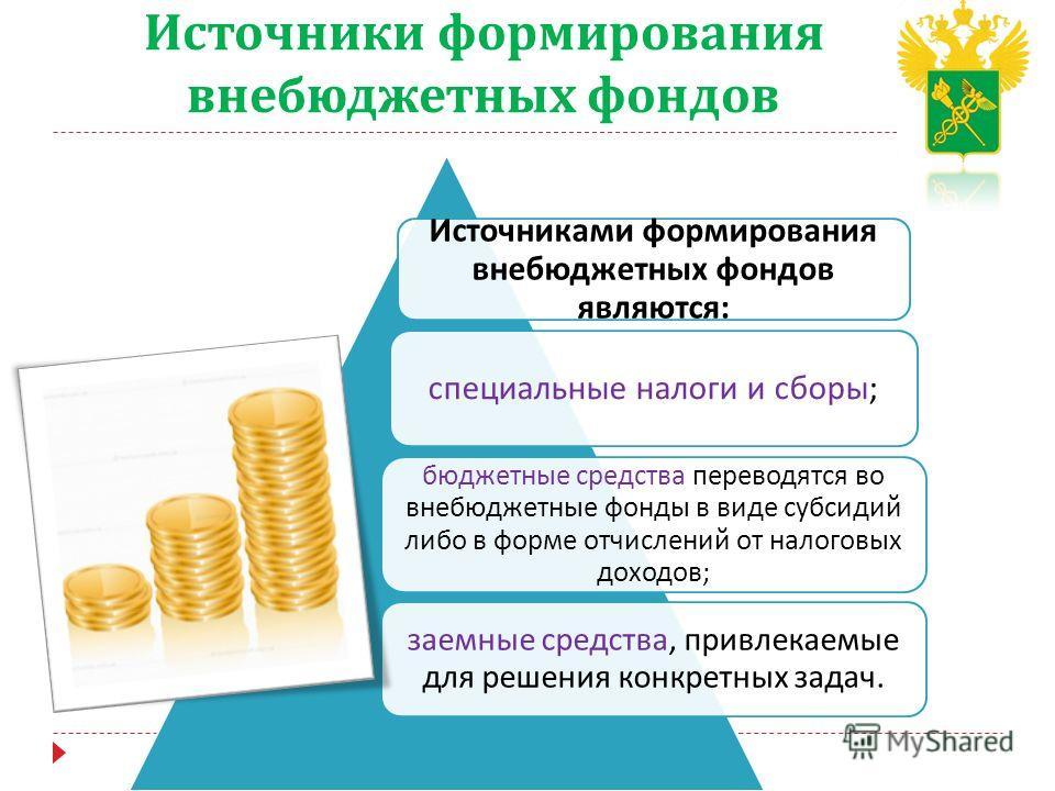 Источники формирования внебюджетных фондов Источниками формирования внебюджетных фондов являются : специальные налоги и сборы ; бюджетные средства переводятся во внебюджетные фонды в виде субсидий либо в форме отчислений от налоговых доходов ; заемны