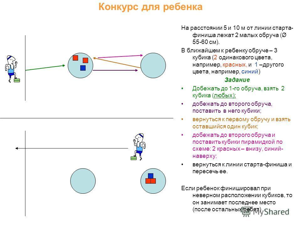 Конкурс для ребенка На расстоянии 5 и 10 м от линии старта- финиша лежат 2 малых обруча (Ø 55-60 см). В ближайшем к ребенку обруче – 3 кубика (2 одинакового цвета, например, красных, и 1 –другого цвета, например, синий) Задание Добежать до 1-го обруч