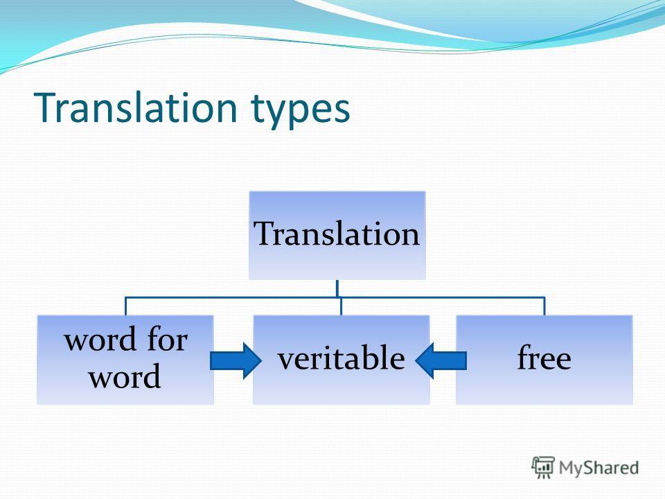 Translation types Translation word for word veritable free
