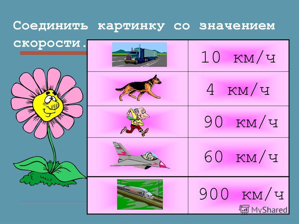 Соединить картинку со значением скорости. 4 км/ч 10 км/ч 900 км/ч 90 км/ч 60 км/ч