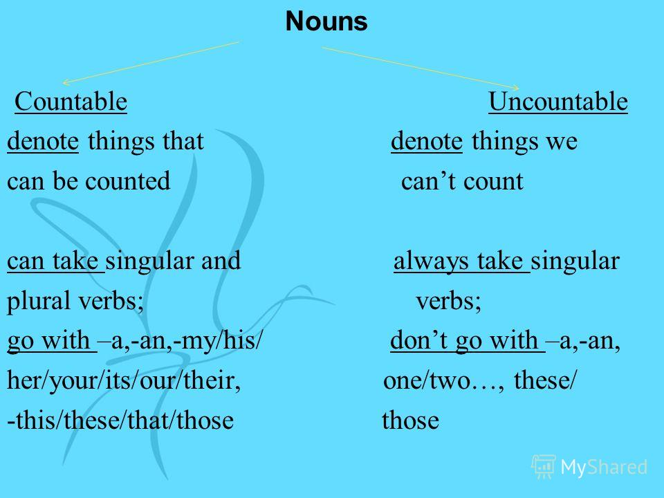 Nouns Countable Uncountable denote things that denote things we can be counted cant count can take singular and always take singular plural verbs; verbs; go with –a,-an,-my/his/ dont go with –a,-an, her/your/its/our/their, one/two…, these/ -this/thes