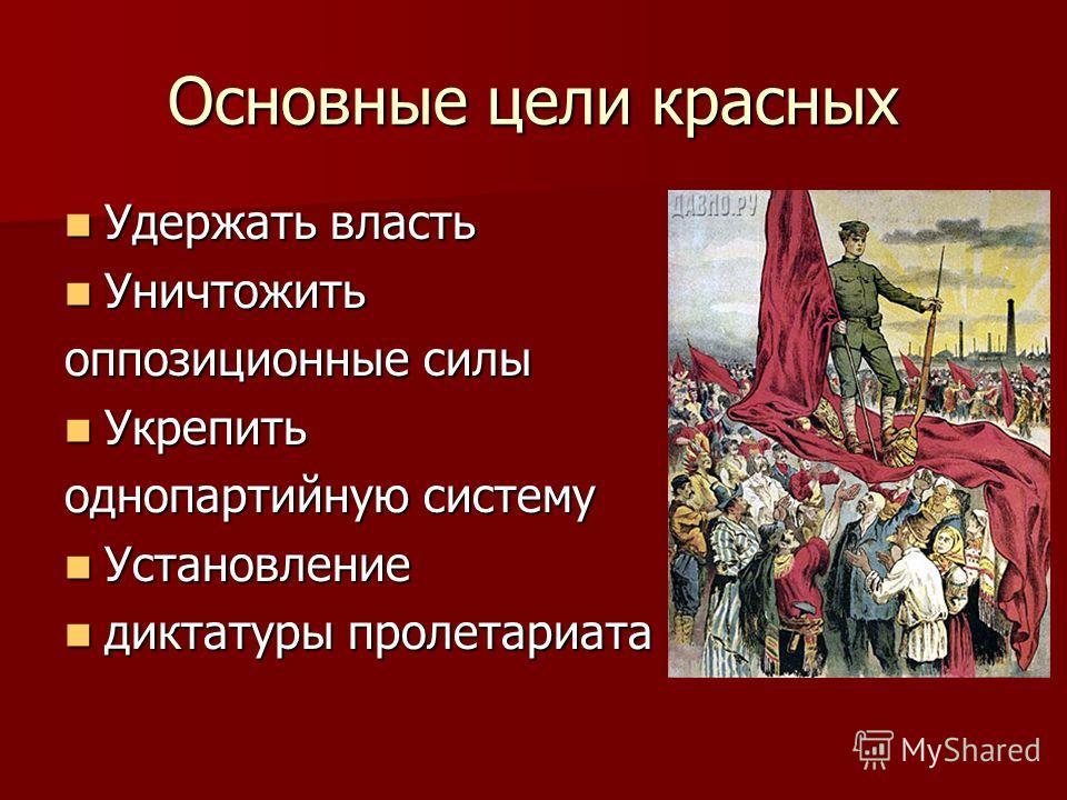 Основные цели красных Удержать власть Удержать власть Уничтожить Уничтожить оппозиционные силы Укрепить Укрепить однопартийную систему Установление Установление диктатуры пролетариата диктатуры пролетариата