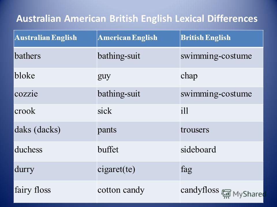 Australian American British English Lexical Differences Australian EnglishAmerican EnglishBritish English bathersbathing-suitswimming-costume blokeguychap cozziebathing-suitswimming-costume crooksickill daks (dacks)pantstrousers duchessbuffetsideboar