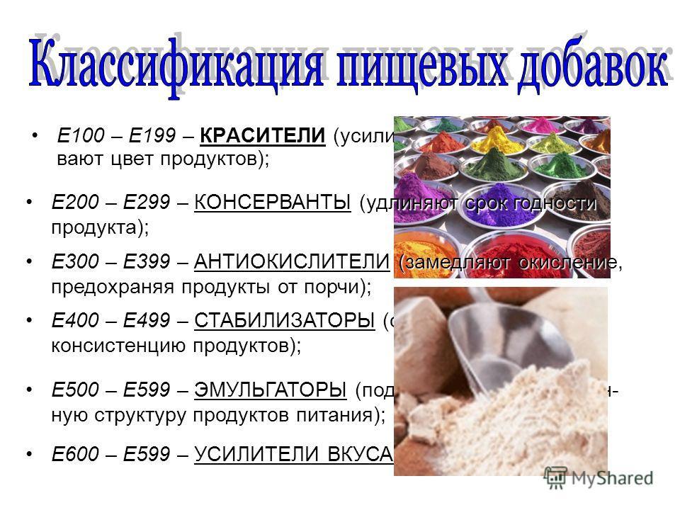 Е100 – Е199 – КРАСИТЕЛИ (усиливают и восстанавли- вают цвет продуктов);Е100 – Е199 – КРАСИТЕЛИ (усиливают и восстанавли- вают цвет продуктов); Е200 – Е299 – КОНСЕРВАНТЫ (удлиняют срок годности продукта);Е200 – Е299 – КОНСЕРВАНТЫ (удлиняют срок годнос