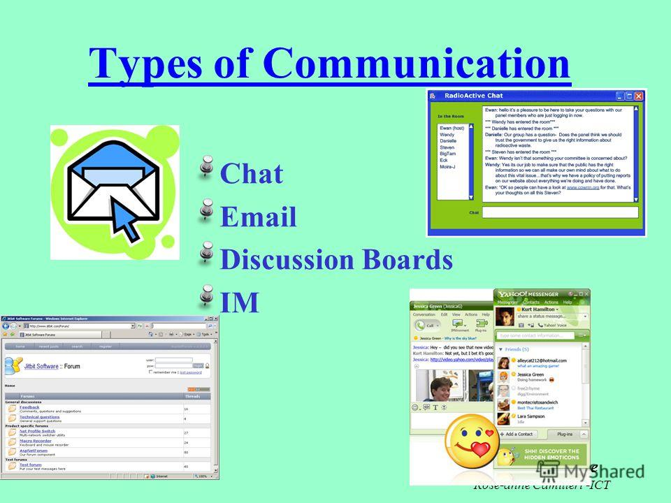 Be Safer Online Rose-anne Camilleri -ICT Types of Communication Chat Email Discussion Boards IM