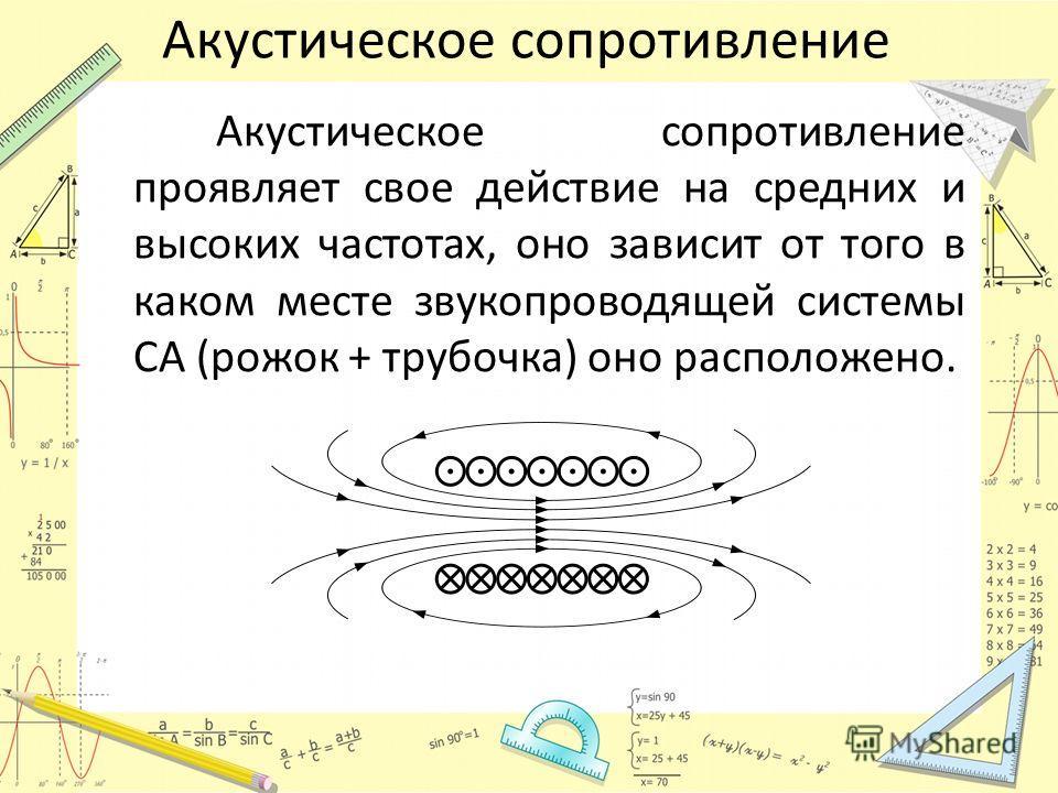 Акустическое сопротивление Акустическое сопротивление проявляет свое действие на средних и высоких частотах, оно зависит от того в каком месте звукопроводящей системы СА (рожок + трубочка) оно расположено.