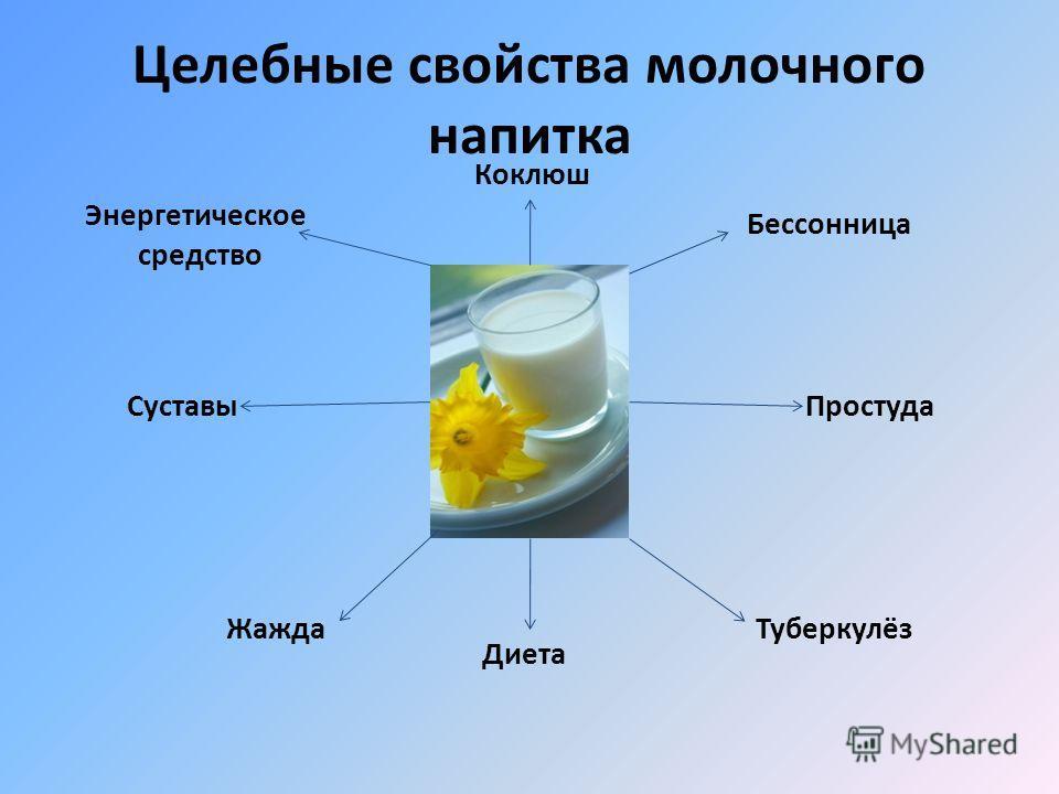 Целебные свойства молочного напитка Коклюш Бессонница Простуда Туберкулёз Диета Жажда Суставы Энергетическое средство