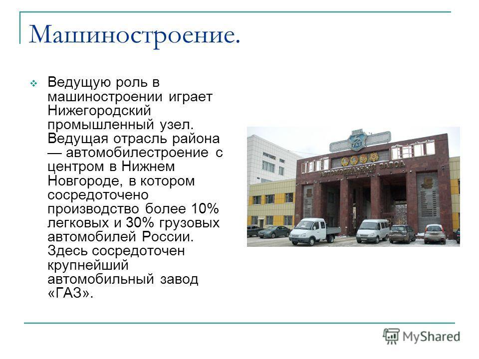 Машиностроение. Ведущую роль в машиностроении играет Нижегородский промышленный узел. Ведущая отрасль района автомобилестроение с центром в Нижнем Новгороде, в котором сосредоточено производство более 10% легковых и 30% грузовых автомобилей России. З