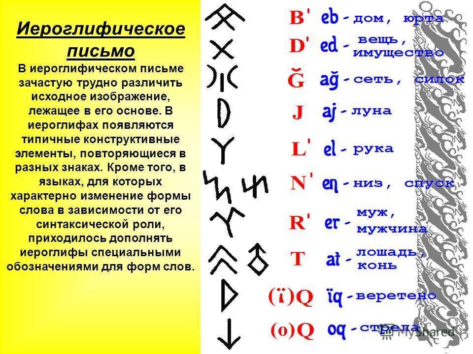 Иероглифическое письмо В иероглифическом письме зачастую трудно различить исходное изображение, лежащее в его основе. В иероглифах появляются типичные конструктивные элементы, повторяющиеся в разных знаках. Кроме того, в языках, для которых характерн