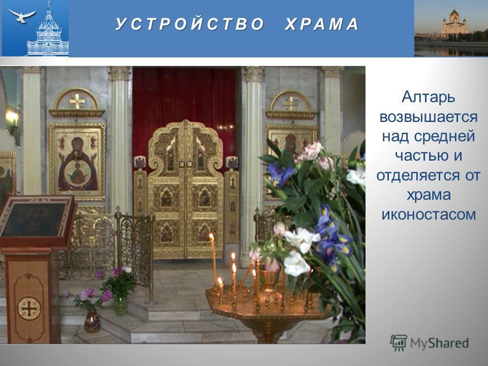 УСТРОЙСТВО ХРАМА Алтарь возвышается над средней частью и отделяется от храма иконостасом