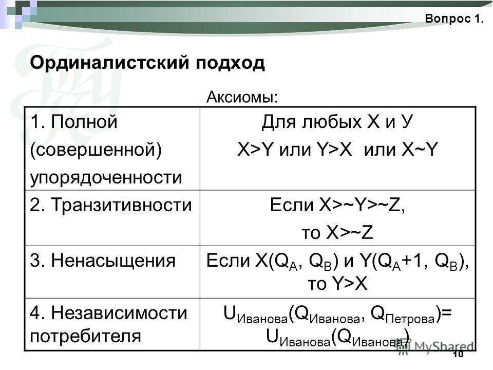 10 Ординалистский подход Вопрос 1. Аксиомы: 1. Полной (совершенной) упорядоченности Для любых Х и У X>Y или Y>X или X~Y 2. ТранзитивностиЕсли Х>~Y>~Z, то X>~Z 3. НенасыщенияЕсли X(Q A, Q B ) и Y(Q A +1, Q B ), то Y>X 4. Независимости потребителя U Ив