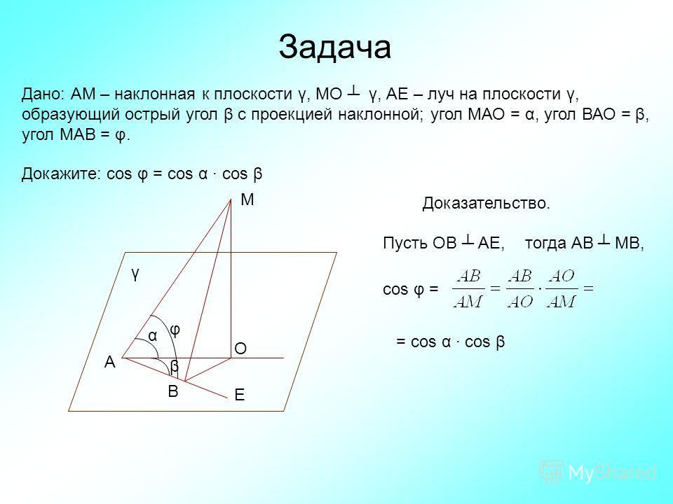 Задача Дано: АМ – наклонная к плоскости γ, МО γ, АЕ – луч на плоскости γ, образующий острый угол β с проекцией наклонной; угол МАО = α, угол ВАО = β, угол МАВ = φ. Докажите: cos φ = cos α cos β β α Е В О А М φ γ Доказательство. Пусть ОВ АЕ,тогда АВ М