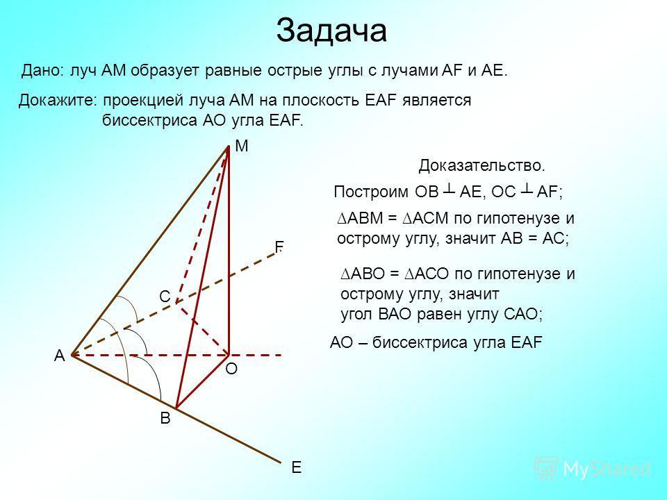 Задача Дано: луч АМ образует равные острые углы с лучами AF и АЕ. Докажите: проекцией луча АМ на плоскость EAF является биссектриса АО угла EAF. C B O F Е М А Доказательство. Построим ОВ АЕ, ОС АF; АВМ = АСМ по гипотенузе и острому углу, значит АВ =