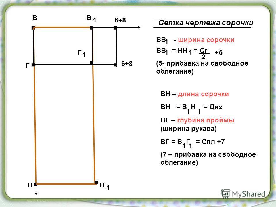 . В. В. Н. Н 1. Г. Г 1 6÷86÷8.. 6÷86÷8 1 Сетка чертежа сорочки ВВ - ширина сорочки 1 ВВ = НН = Сг (5- прибавка на свободное облегание) 11 ВН – длина с
