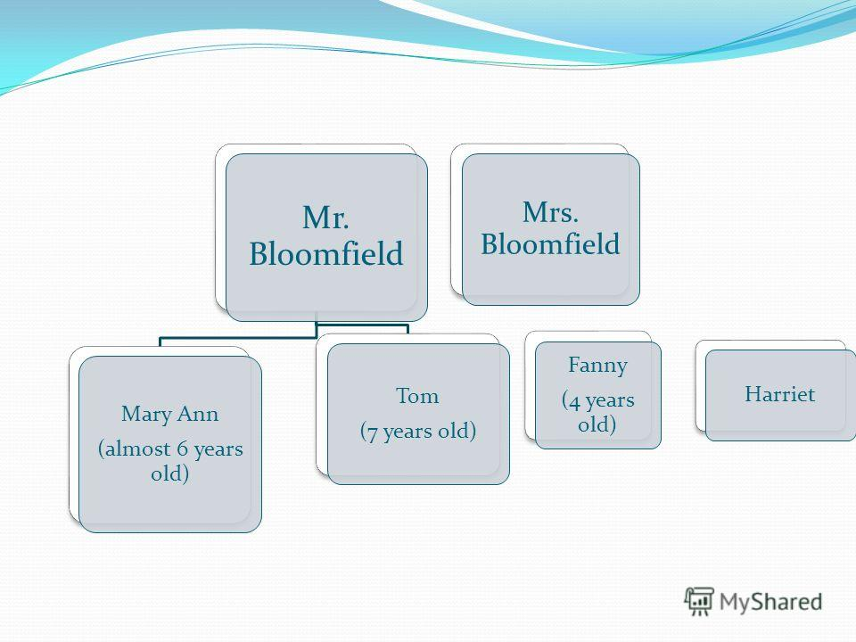 Mr. Bloomfield Mary Ann (almost 6 years old) Tom (7 years old) Mrs. Bloomfield Fanny (4 years old) Harriet