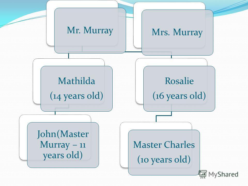 Mr. Murray Mathilda (14 years old) John(Master Murray – 11 years old) Rosalie (16 years old) Master Charles (10 years old) Mrs. Murray