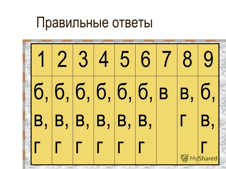Правильные ответы 123456789 б, в, г вв, г б, в, г