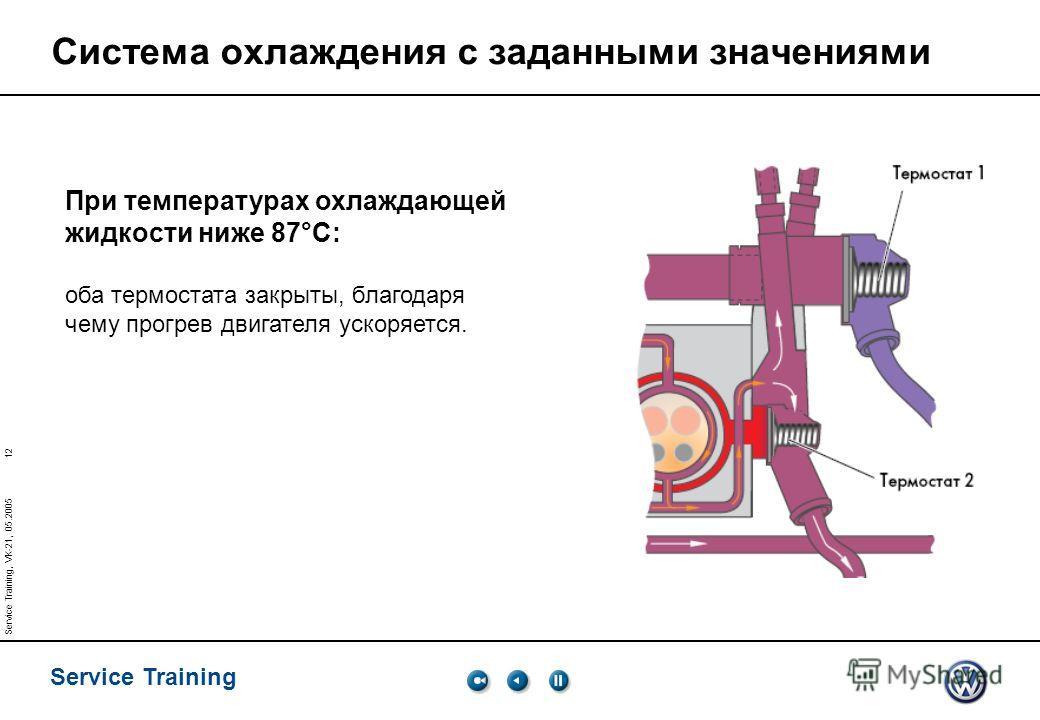 12 Service Training Service Training, VK-21, 05.2005 Система охлаждения с заданными значениями При температурах охлаждающей жидкости ниже 87°C: оба термостата закрыты, благодаря чему прогрев двигателя ускоряется.