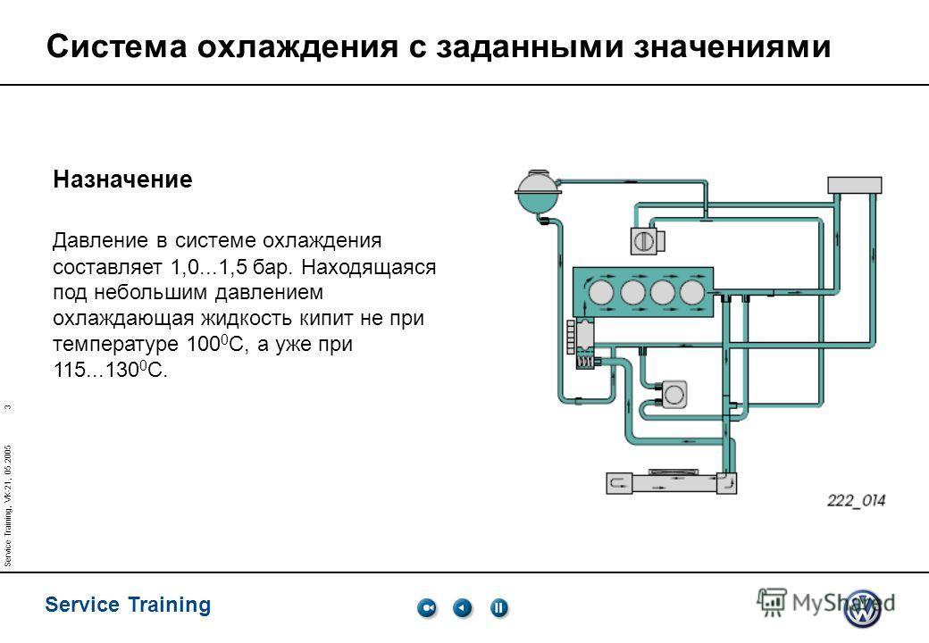 3 Service Training Service Training, VK-21, 05.2005 Система охлаждения с заданными значениями Назначение Давление в системе охлаждения составляет 1,0...1,5 бар. Находящаяся под небольшим давлением охлаждающая жидкость кипит не при температуре 100 0 C