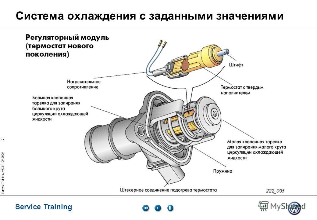 7 Service Training Service Training, VK-21, 05.2005 Система охлаждения с заданными значениями