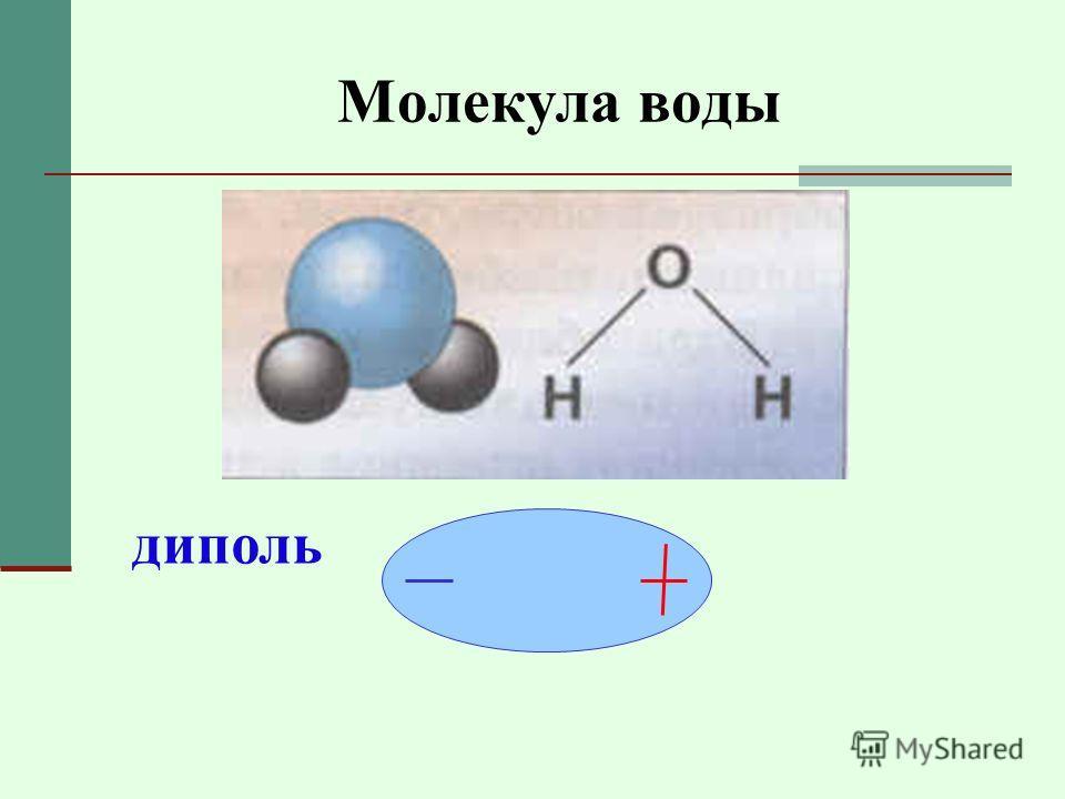 Молекула воды диполь