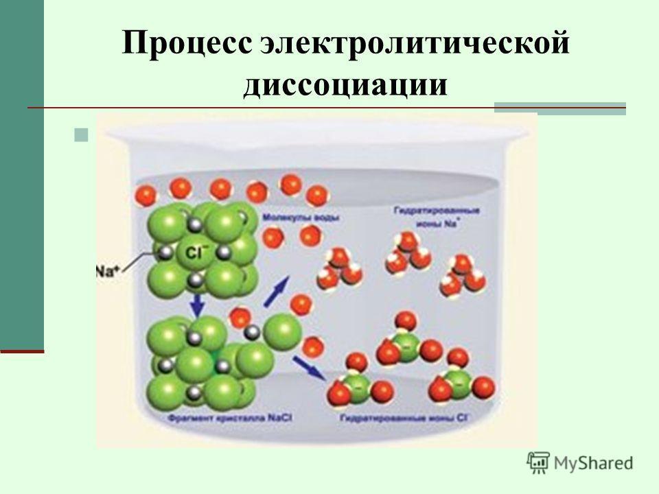Процесс электролитической диссоциации Распад молекул электролита на ионы