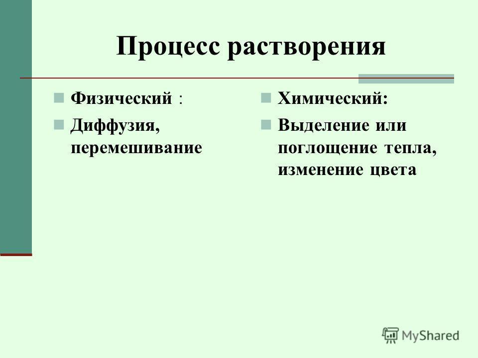 Процесс растворения Физический : Диффузия, перемешивание Химический: Выделение или поглощение тепла, изменение цвета