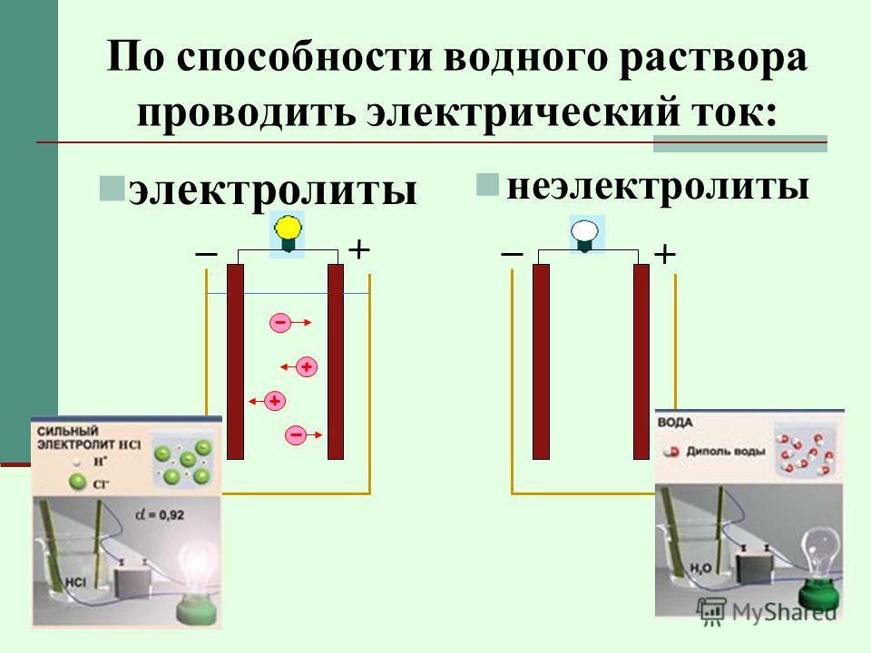По способности водного раствора проводить электрический ток: электролиты неэлектролиты