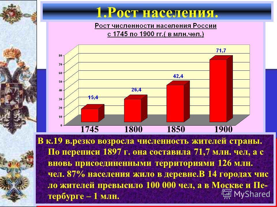 1745180018501900 В к.19 в.резко возросла численность жителей страны. По переписи 1897 г. она составила 71,7 млн. чел, а с вновь присоединенными территориями 126 млн. чел. 87% населения жило в деревне.В 14 городах чис ло жителей превысило 100 000 чел,