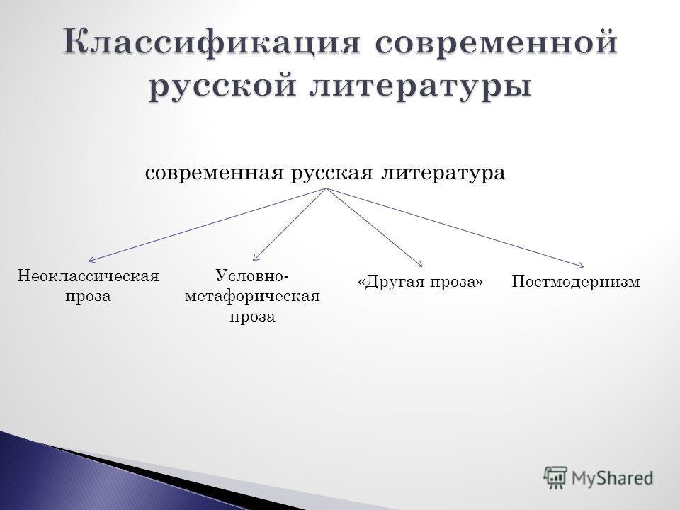 Неоклассическая проза Условно- метафорическая проза «Другая проза»Постмодернизм современная русская литература
