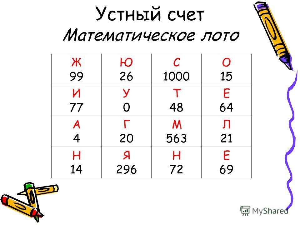 Устный счет Математическое лото Ж 99 Ю26Ю26 С 1000 О 15 И 77 У0У0 Т 48 Е 64 А4А4 Г 20 М 563 Л 21 Н 14 Я 296 Н 72 Е 69