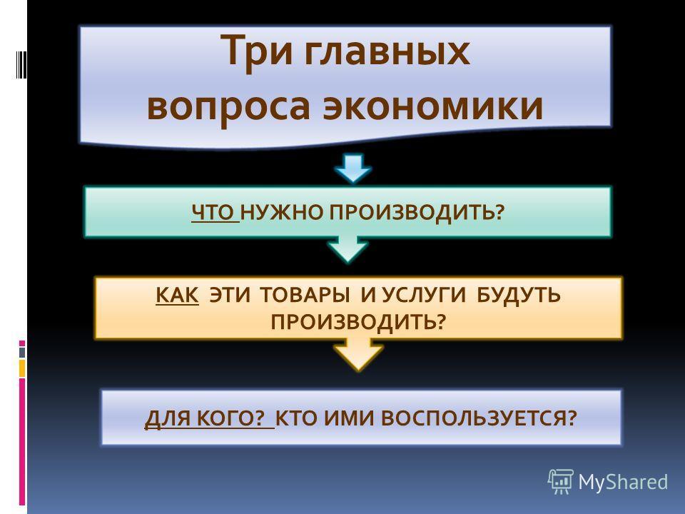 Три главных вопроса экономики ЧТО НУЖНО ПРОИЗВОДИТЬ? КАК ЭТИ ТОВАРЫ И УСЛУГИ БУДУТЬ ПРОИЗВОДИТЬ? ДЛЯ КОГО? КТО ИМИ ВОСПОЛЬЗУЕТСЯ?