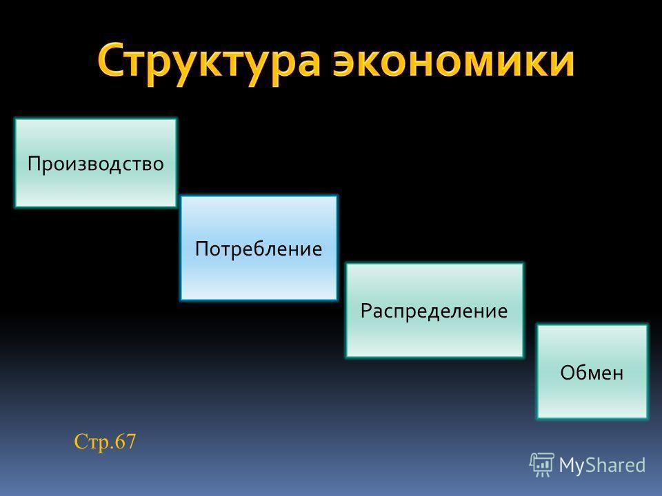 Производство Потребление Распределение Обмен Стр.67