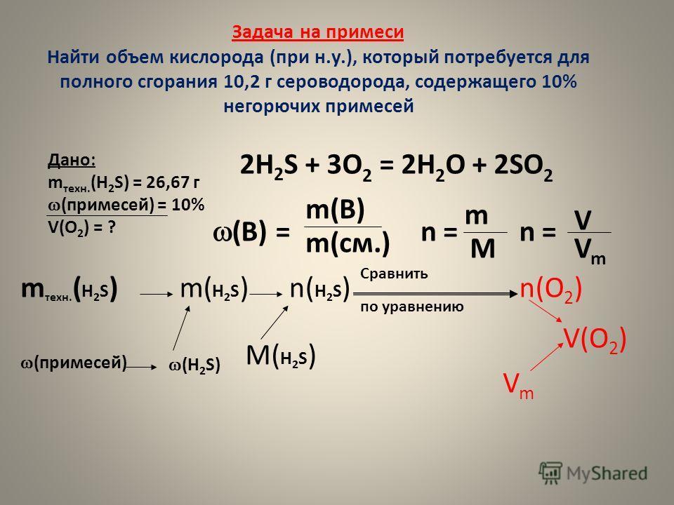 Задача на примеси Найти объем кислорода (при н.у.), который потребуется для полного сгорания 10,2 г сероводорода, содержащего 10% негорючих примесей m техн. ( H 2 S ) (примесей) V(O 2 ) n(O 2 ) Дано: m техн. (H 2 S) = 26,67 г (примесей) = 10% V(O 2 )