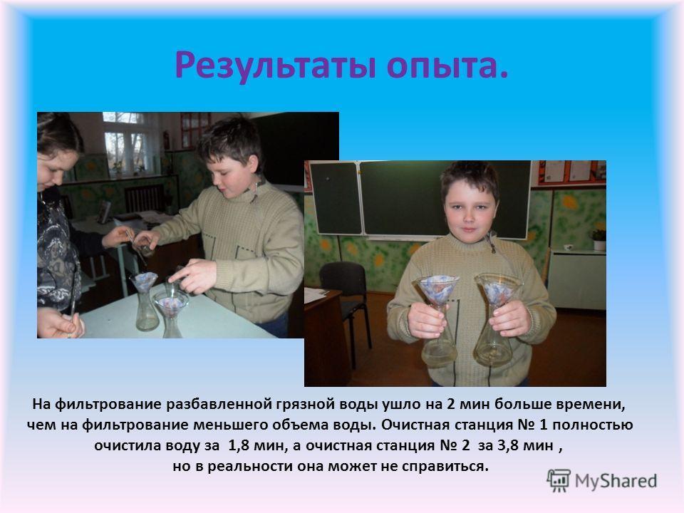 Результаты опыта. На фильтрование разбавленной грязной воды ушло на 2 мин больше времени, чем на фильтрование меньшего объема воды. Очистная станция 1 полностью очистила воду за 1,8 мин, а очистная станция 2 за 3,8 мин, но в реальности она может не с