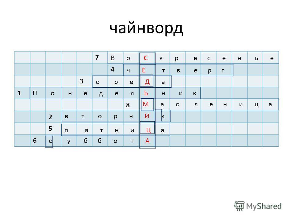 чайнворд 7 4 3 1 8 2 5 6 В о С к р е с е н ь е ч Е т в е р г с р е Д а П о н е д е л Ь н и к М а с л е н и ц а в т о р н И к п я т н и Ц а с у б б о т А