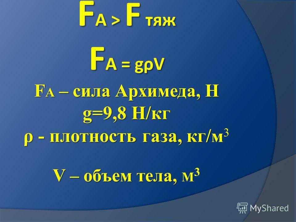 F A > F тяж F A = gρV F A – сила Архимеда, Н g=9,8 H/кг ρ - плотность газа, кг/ V – объем тела, F A > F тяж F A = gρV F A – сила Архимеда, Н g=9,8 H/кг ρ - плотность газа, кг/ м 3 V – объем тела, М 3