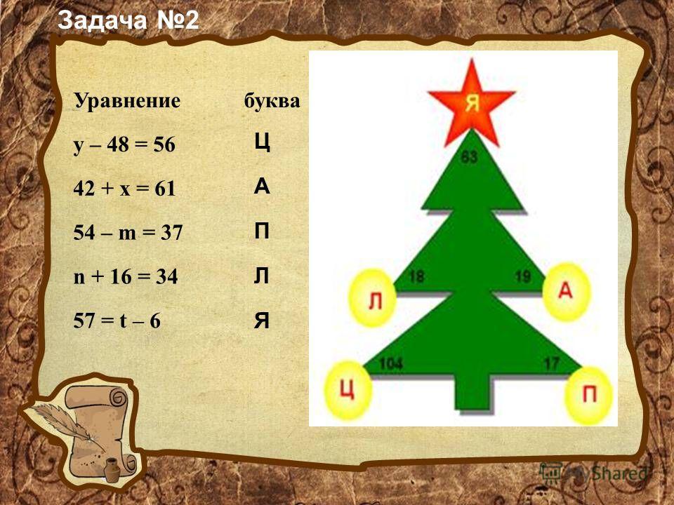 Задача 2 Уравнение буква y – 48 = 56 42 + x = 61 54 – m = 37 n + 16 = 34 57 = t – 6 Ц А П Л Я