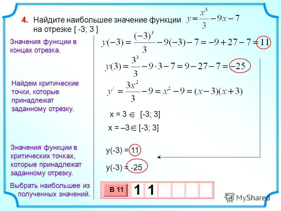 Найдите наибольшее значение функции на отрезке [ -3; 3 ] 4.4.4.4. x = –3 [-3; 3] Найдем критические точки, которые принадлежат заданному отрезку. Выбрать наибольшее из полученных значений. полученных значений. Значения функции в концах отрезка. x = 3