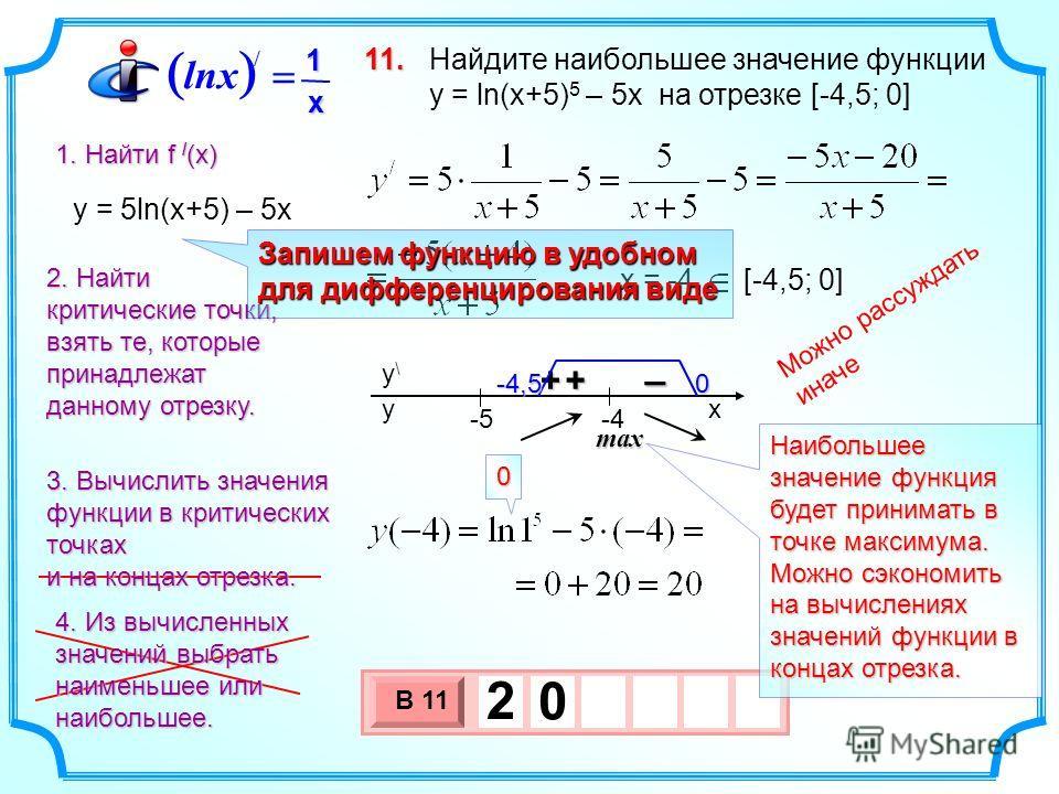 – + x y\y\ y -5-4 – + Найдите наибольшее значение функции y = ln(x+5) 5 – 5x на отрезке [-4,5; 0] 3 х 1 0 х В 11 2 0 11. -4,5 0 max Наибольшее значение функция будет принимать в точке максимума. Можно сэкономить на вычислениях значений функции в конц