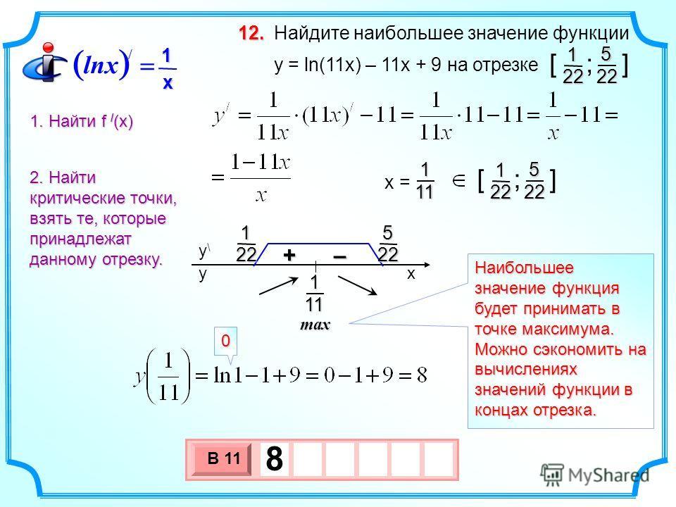 найти точку максимума y=ln(x+2)-5x+13