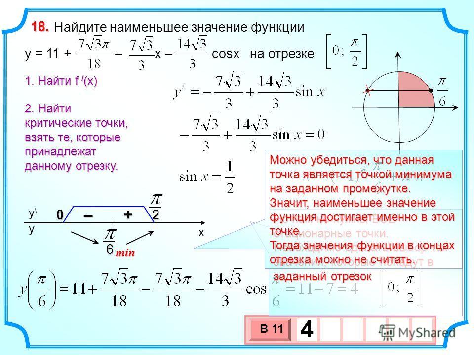 3 х 1 0 х В 11 4 Найдите наименьшее значение функции y = 11 + – х – cosx на отрезке 18. 1. Найти f / (x) 2. Найти критические точки, взять те, которые принадлежат данному отрезку. Но нам не нужны ВСЕ стационарные точки. Необходимо сделать выбор тех з