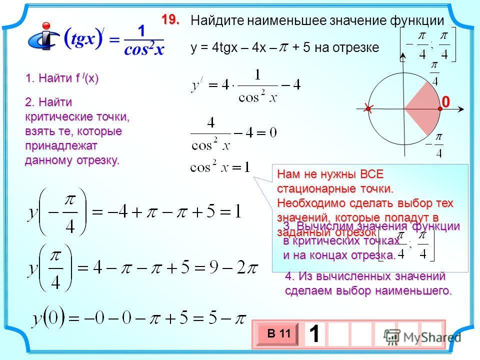 3 х 1 0 х В 11 1 Найдите наименьшее значение функции y = 4tgx – 4x – + 5 на отрезке 19. 1. Найти f / (x) 2. Найти критические точки, взять те, которые принадлежат данному отрезку. Нам не нужны ВСЕ стационарные точки. Необходимо сделать выбор тех знач