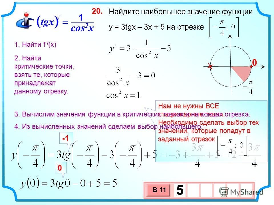 3 х 1 0 х В 11 5 Найдите наибольшее значение функции y = 3tgx – 3x + 5 на отрезке 20. 1. Найти f / (x) 2. Найти критические точки, взять те, которые принадлежат данному отрезку. Нам не нужны ВСЕ стационарные точки. Необходимо сделать выбор тех значен
