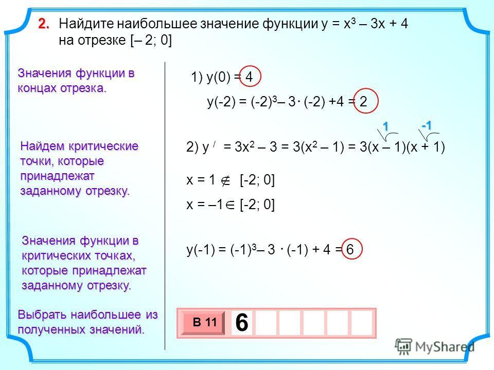 x = –1 [-2; 0] Найдем критические точки, которые принадлежат заданному отрезку. Выбрать наибольшее из полученных значений. Значения функции в концах отрезка. 1) y(0) = 4 y(-2) = (-2) 3 – 3 (-2) +4 = 2 2) y / = 3x 2 – 3 = 3(x 2 – 1) = 3(x – 1)(x + 1)